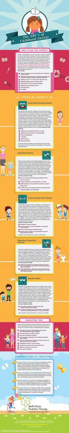 Early Childhood Disorders