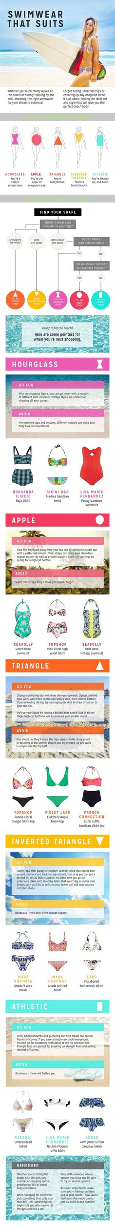 Heading to the beach this spring break or lounging by the pool this summer? This infographic can help you determine the best bathing suits for your body type.
