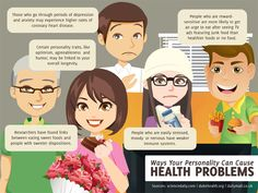 11 Proven Ways Your Personality Can Cause Health Problems - Medical Billing and Coding Certification