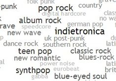 34 Music Genres Ideas Music Genres Music Classroom Elementary Music