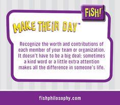 The FISH! Philosophy: Make Their Day www.fishphilosophy.com
