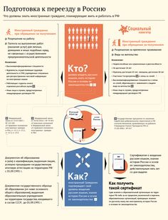 Трудовая миграция: Подготовка к переезду в Россию