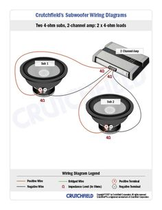 subwoofer wiring what is the best amp for these subwoofers rh pinterest com