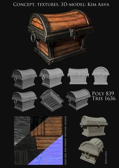 3D Chest Kim Aava by ~Mad-Owl on deviantART