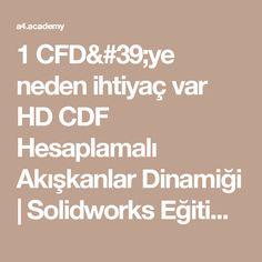 1 CFD'ye neden ihtiyaç var HD CDF Hesaplamalı Akışkanlar Dinamiği | Solidworks Eğitim - Cinema 4D Eğitim - Autocad Eğitim - Revit Eğitim - 3Ds Max Eğitim - Carrier Hap Eğitim