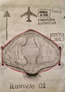 Tripulante de empresa aérea relata avistamento de OVNI / UFO que teve com colegas