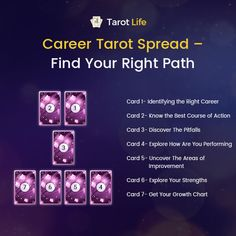 Take your career to new heights with accurate insights and detailed guidance by way of a Career Path Spread. Find you calling with the divine medium of Tarot! for collective tarot readings Divine Tarot, Love Tarot, Free Tarot Cards, Daily Tarot Reading, Tarot Card Spreads, Tarot Learning, Tarot Card Meanings, Cartomancy, Card Reading
