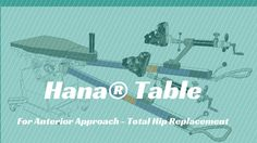 Hana Table creates better outcomes for Direct Anterior Approach of Total Hip Replacement Hip Replacement, Table, Hana, Infographics, Information Graphics, Infographic, Tables, Info Graphics, Desk