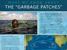 The Great Pacific Garbage Patch is a collection of marine debris in the North Pacific Ocean. Marine debris is litter that ends up in oceans, seas, and other large bodies of water.