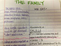 Why is family important? Come Follow Me - August Lesson Idea