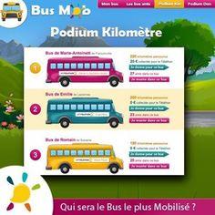 [Jeu BusMob !!] Le Bus de Marie-Antoinette et Emilie sont encore a coude à coude tandis que le bus de Romain entre dans le Top !    Arriverez-vous à propulser votre BusMob en 1re place ?  Par ici pour soutenir le bus de vos amis + créer votre propre BusMob et foncer vers le Téléthon 2012