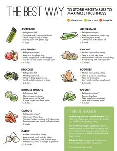 Download this free printable for your fridge! It lists all the important points you need to know when storing vegetables.