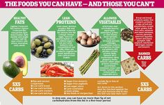 The metabolism miracle: The revolutionary diet that can help you stay slim forever | Mail Online