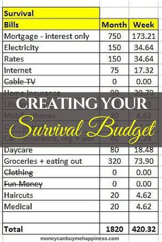 5 Ways to Reduce Stress Naturally Having a survival budget in place means youll be prepared if things go south financially. Knowing where cuts can be made will help reduce stress. Financial Stress, Financial Tips, Financial Assistance, Financial Planning, Budgeting Finances, Budgeting Tips, Ways To Save Money, Money Saving Tips, Saving Ideas