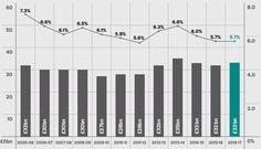 HMRC estimated tax gaps - HM Revenue and Customs - Wikipedia Belgium Germany, England And Scotland, North America, Dios