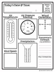 Daily Weather Records, elementary activity measure air temperature, barometric pressure, wind direction, wind speed, precipitation and forecast weather
