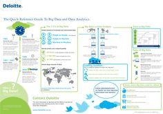 The quick reference guide to Big Data and Data Analytics #infografia #infographic #internet