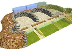 ❧ Simple Survival Earthship//// im thinking about this for a shooting range Earthship Design, Earthship Biotecture, Earthship Home Plans, Natural Building, Green Building, Planos Earthship, Trailer Casa, Earth Sheltered Homes, Earth Bag Homes
