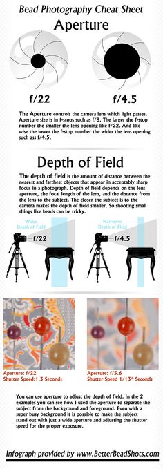 infograph helping artists who photograph there lampwork beads understand Aperture and Depth Of Field