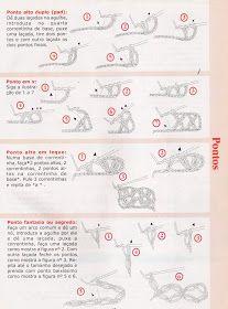 Gráfico com os Pontos Básicos do Crochê  Como colocar a linha na agulha em 3 passos   Os pontos báscios