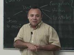 Estudio Inductivo #3 - Santiago Medina - Escuela Biblica