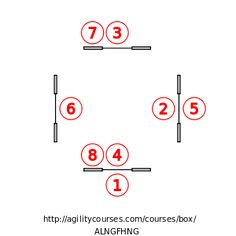 Agility nerd: great website to generating box drills in agility!