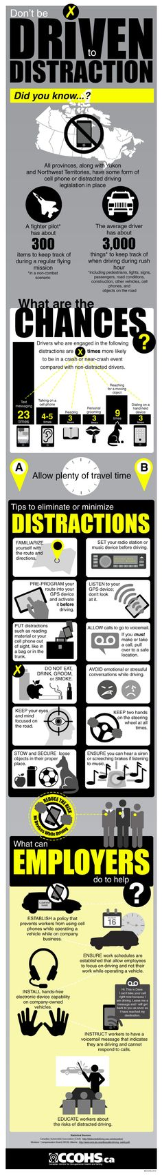 Our infographic highlights why it is important to minimize distractions, and shares helpful tips for both drivers and employers to keep the focus squarely on the road. Read our fact sheet on distracted driving: http://www.ccohs.ca/oshanswers/safety_haz/cellphone_driving.html