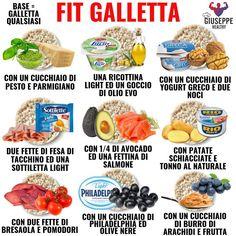 Conseils fitness en nutrition et en musculation. Healthy Diet Tips, Healthy Life, Healthy Snacks, Healthy Eating, Healthy Recipes, Tips Fitness, Fitness Nutrition, Cake Design Inspiration, No Calorie Foods