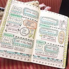 Spice Up Your Bullet Journal with Fun, Whimsical Headers | Zen of Planning | Planner Peace and Inspiration