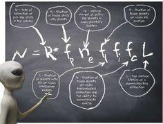drake equation #SETI #extraterrestrial #DrakeEquation