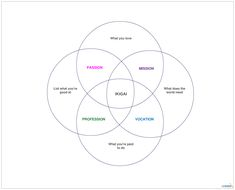 Onion diagram for stakeholder analysis. Place your