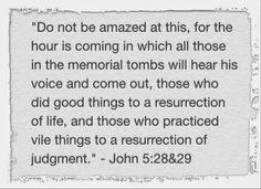 Resurrection is a sure promise.