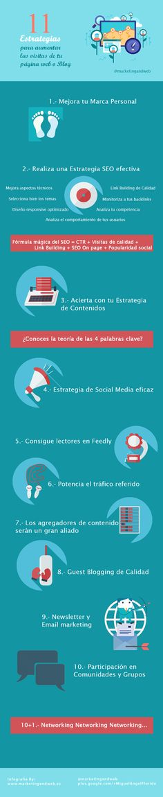 11 estrategias para aumentar las visitas a tu Blog/web #infografia #infographic #marketing