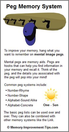 This pin explains pegword mnemonics. Pegword mnemonics requires the student to associate each new word with a word on the previous memorized list. For example, to improve your memory, hang what you want to remember on mental image pegs. Study Skills, Study Tips, Tony Buzan, Personal Development Skills, Educational Psychology, Cognitive Psychology, Brain Based Learning, Speed Reading, Learning Techniques
