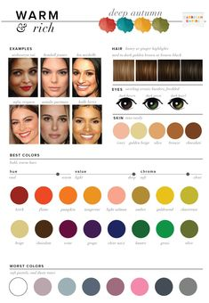 Warm Autumn is somewhat tawny, lower in contrast between hair, eyes, and skin, and decidedly warm with yellow undertones. DeepAutumn features are high in contrast, at times they can borrow from De…