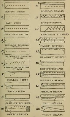 Teach Yourself Dressmaking 20 Complete Lessons Design Art Deco Dresses Printable or Read on Your iPa Sewing Basics, Sewing Hacks, Sewing Tutorials, Sewing Crafts, Sewing Tips, Hand Sewing Projects, Dress Tutorials, Sewing Stitches, Embroidery Stitches