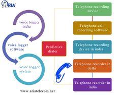 voice logger software by aria telecom