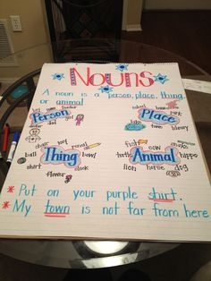 Noun Anchor Chart (Will translate into Maori for a display in my classroom). Noun Chart, Noun Anchor Charts, Reading Anchor Charts, Nouns Worksheet, Literacy Worksheets, Waldorf Math, Kindergarten Anchor Charts, Friendly Letter, Teaching First Grade