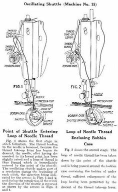 The Vintage Seamstress: THREADING A SINGER 15 OR 15 CLONE