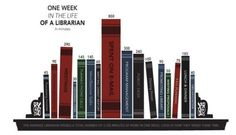 A Librarian's Worth Around The World [Infographic]