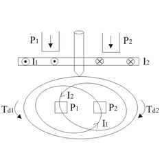 induction type meter
