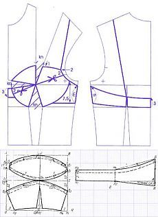 Corset Sewing Pattern, Bra Pattern, Dress Sewing Patterns, Clothing Patterns, Underwear Pattern, Lingerie Patterns, Sewing Lingerie, Pattern Drafting Tutorials, Sewing Tutorials