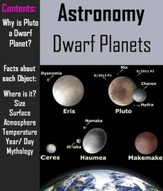 Dwarf Planets: A Solar System Tour - Space Science from ScienceSpot on TeachersNotebook.com - (54 pages) - This PowerPoint lesson teaches students about the Dwarf Planets like Pluto. It includes where they are, what the surface & atmosphere is like, its temperature, moons, year & day, and mythology.