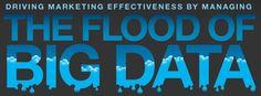 Marketing Technology BlogInfographic: Big Data Brings Marketing Big Numbers » Marketing Technology Blog
