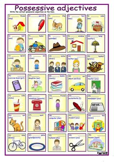 Possessive adjectives with key