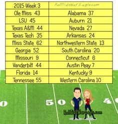 cfb playoff committee highest college football score