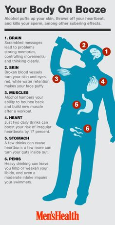 This Is Your Body on Booze  http://www.menshealth.com/health/your-body-on-booze