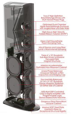Floor Speakers, Pro Audio Speakers, Tower Speakers, Audiophile Speakers, Built In Speakers, Speaker Box Design, Sound Stage, Audio Design, High End Audio