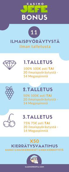 CasinoJEFE-netticasino-bonus-infograafina