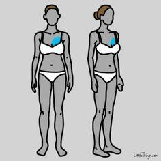 Symptom #8: Fluttering Heart